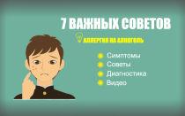 Аллергия на алкоголь + 7 важных советов и видео