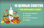 Чем закусывать водку? + 10 ценных советов и видео