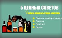 Почему нельзя понижать градус алкоголя? + 5 ценных советов и видео